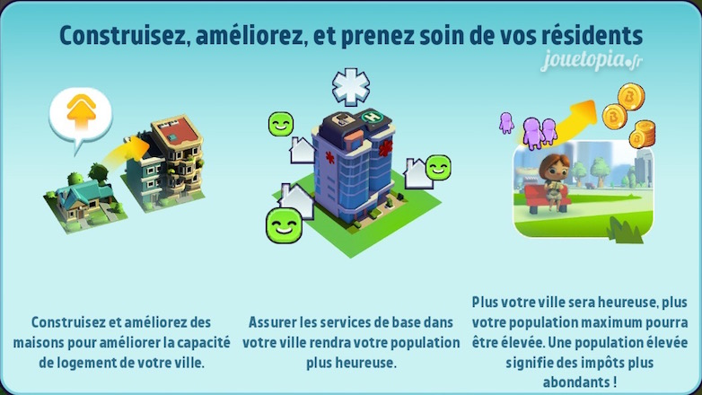 City Mania : infographie construction