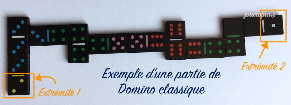 Partie de Domino exemple