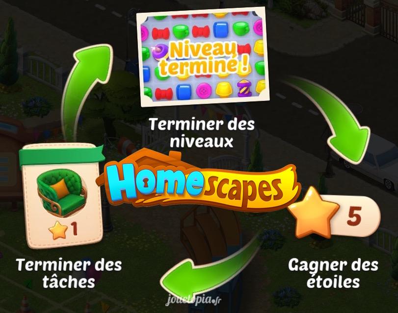 HomeScapes, comment ça marche ?