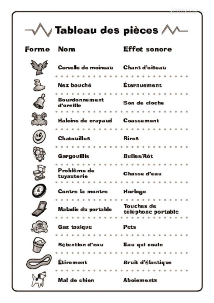 Tableau des pièces du Docteur Maboul