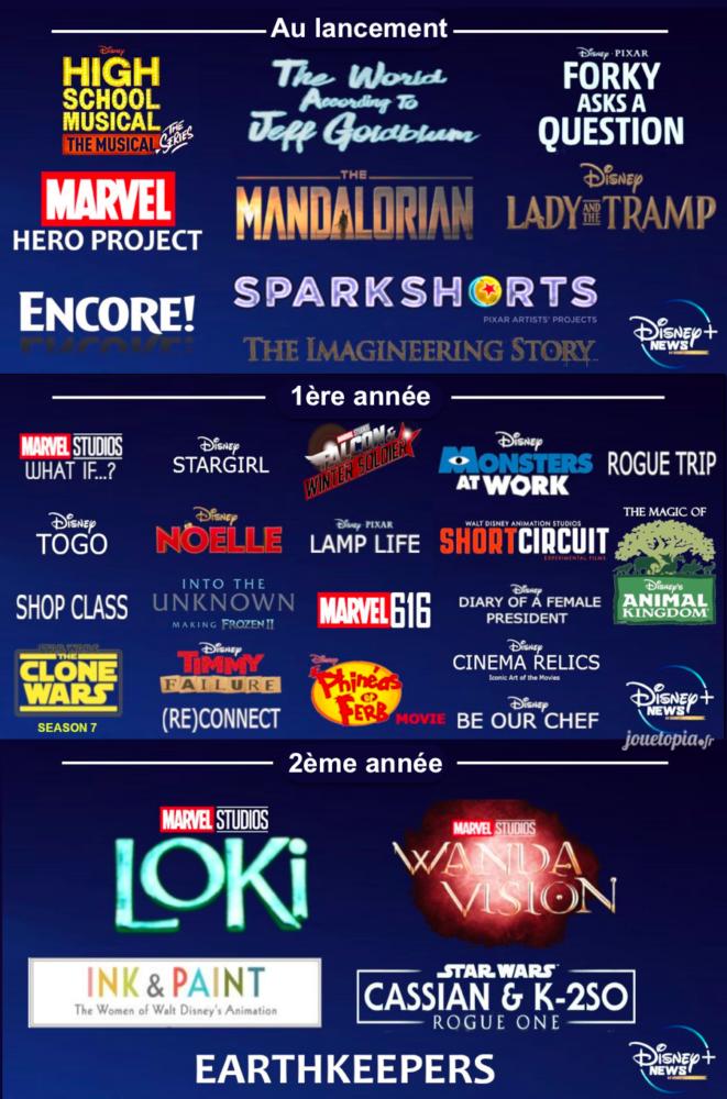 Programmes exclusifs de Disney Plus